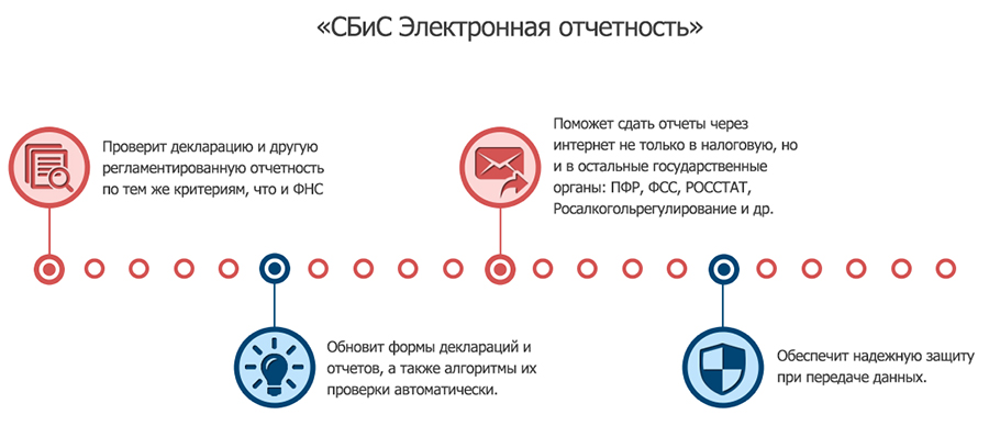 О электронной отчетности ндс присвоение штрих кода товару в 1с бухгалтерия