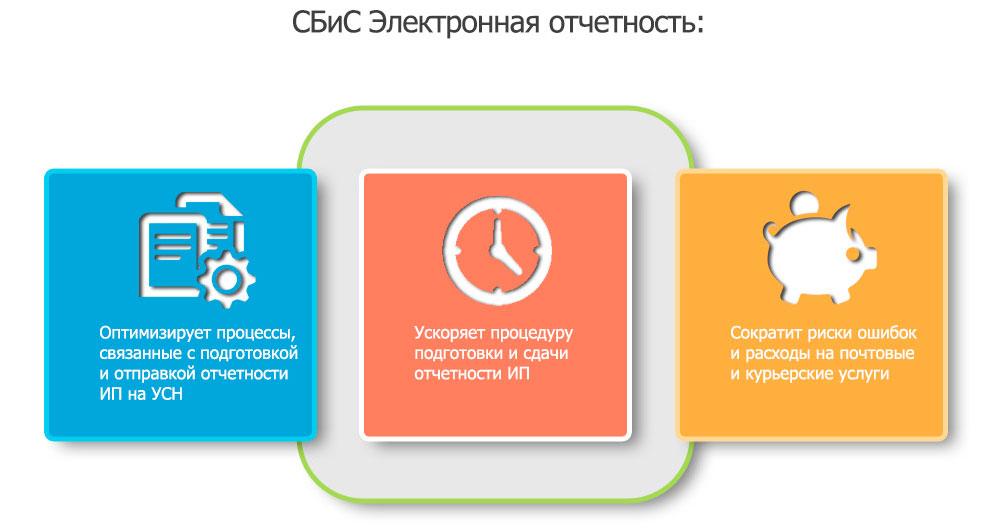 Усн расходы электронная отчетность структура базы данных бухгалтерии