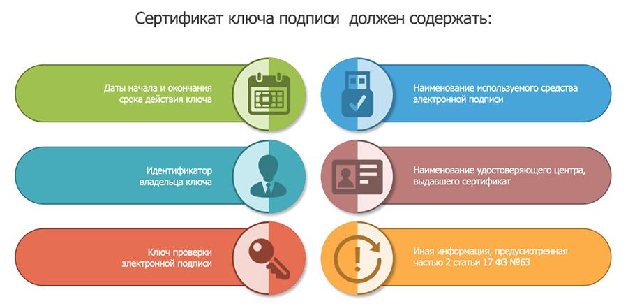 Сертификат для электронной отчетности скачать декларация по доходам физических лиц 3 ндфл