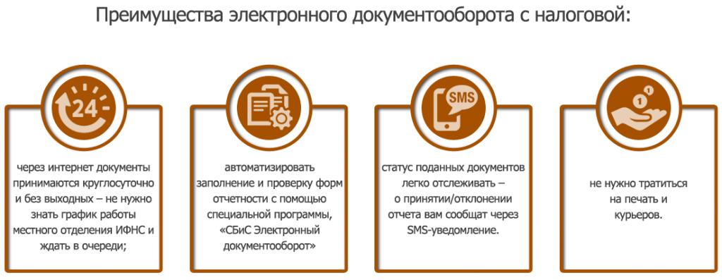 Осуществляйте налоговый документооборот через СбиС Электронный  налоговый документооборот