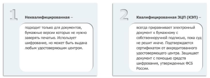Документы на оформление электронной отчетности сроки когда подавать декларацию 3 ндфл при покупке квартиры