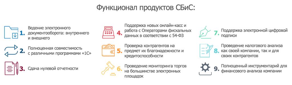 Тензор электронная отчетность техподдержка вычет у налогового агента в декларации 3 ндфл