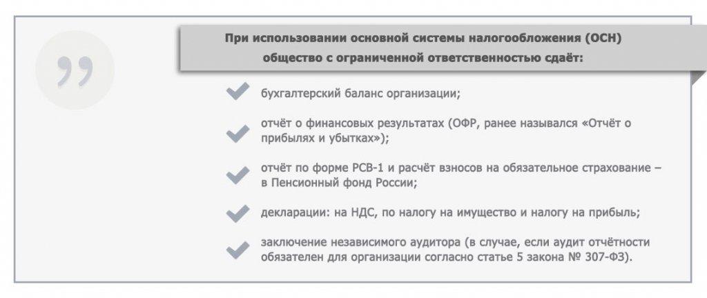 Законы по электронной отчетности в пфр дата регистрации ооо ресурс